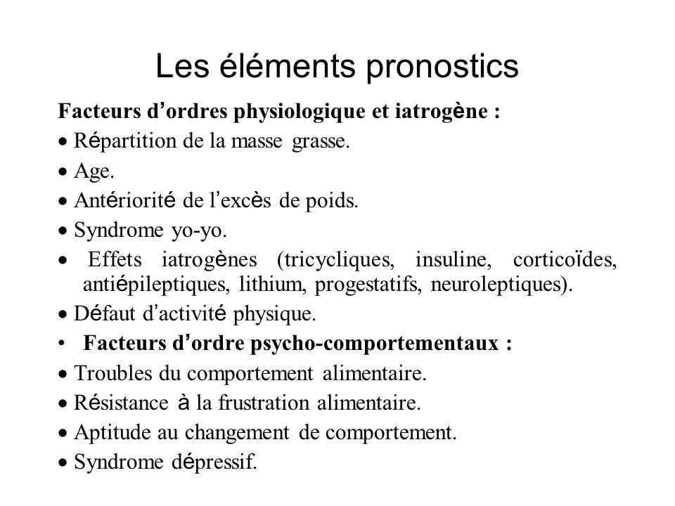 Les éléments pronostics Facteurs d ordres physiologique et iatrog è ne : R é partition de la masse grasse.