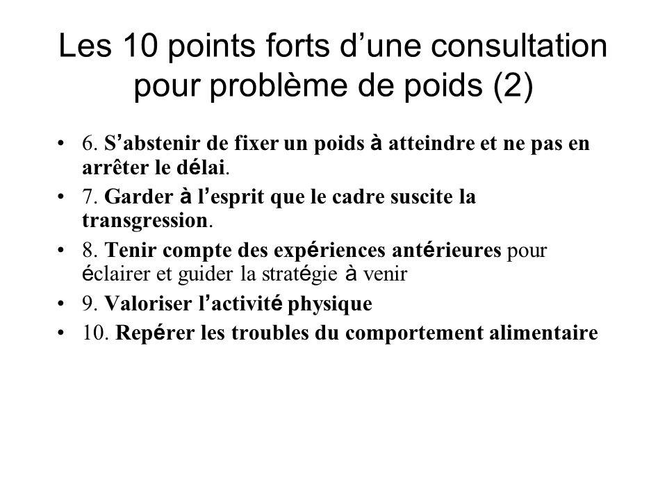 Les 10 points forts dune consultation pour problème de poids (2) 6.