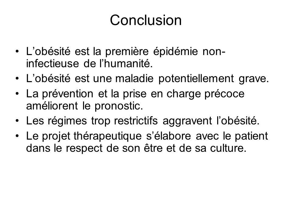 Conclusion Lobésité est la première épidémie non- infectieuse de lhumanité.