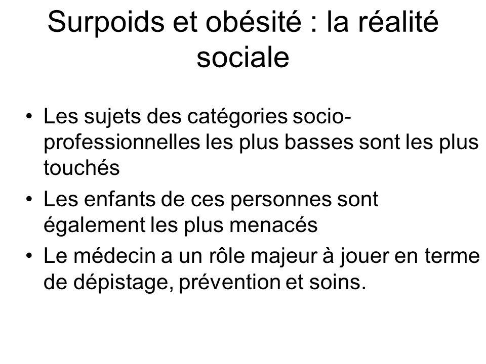 Surpoids et obésité : la réalité sociale Les sujets des catégories socio- professionnelles les plus basses sont les plus touchés Les enfants de ces personnes sont également les plus menacés Le médecin a un rôle majeur à jouer en terme de dépistage, prévention et soins.