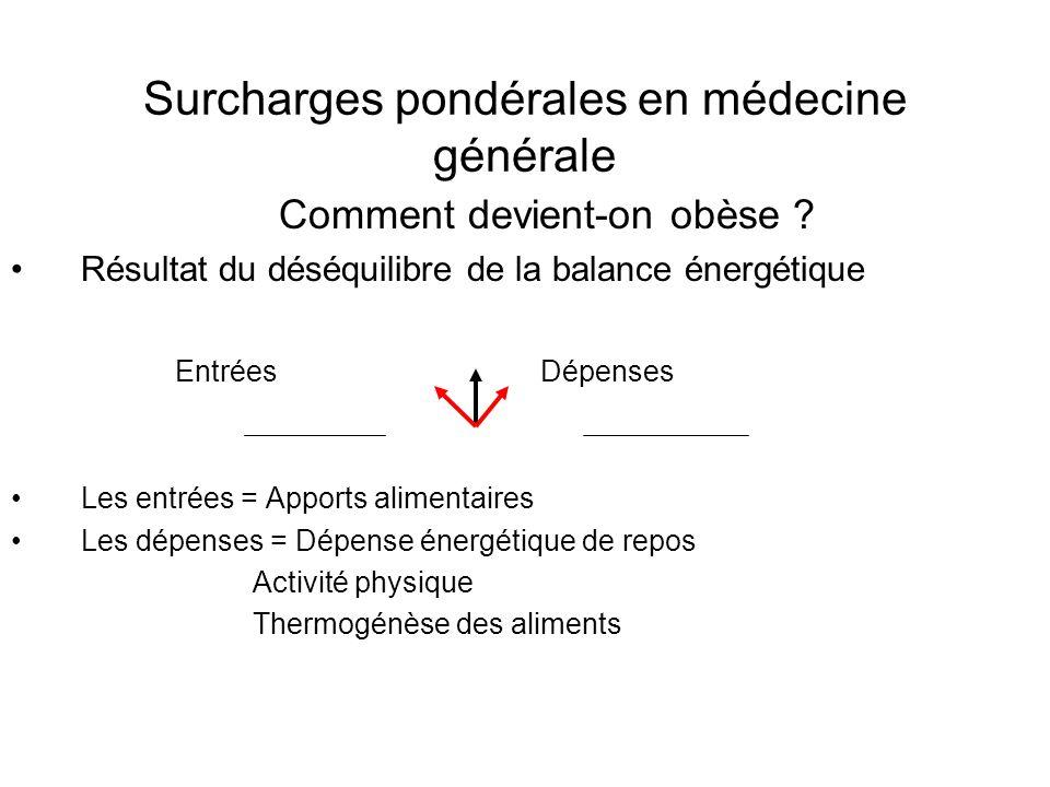 Surcharges pondérales en médecine générale Comment devient-on obèse .