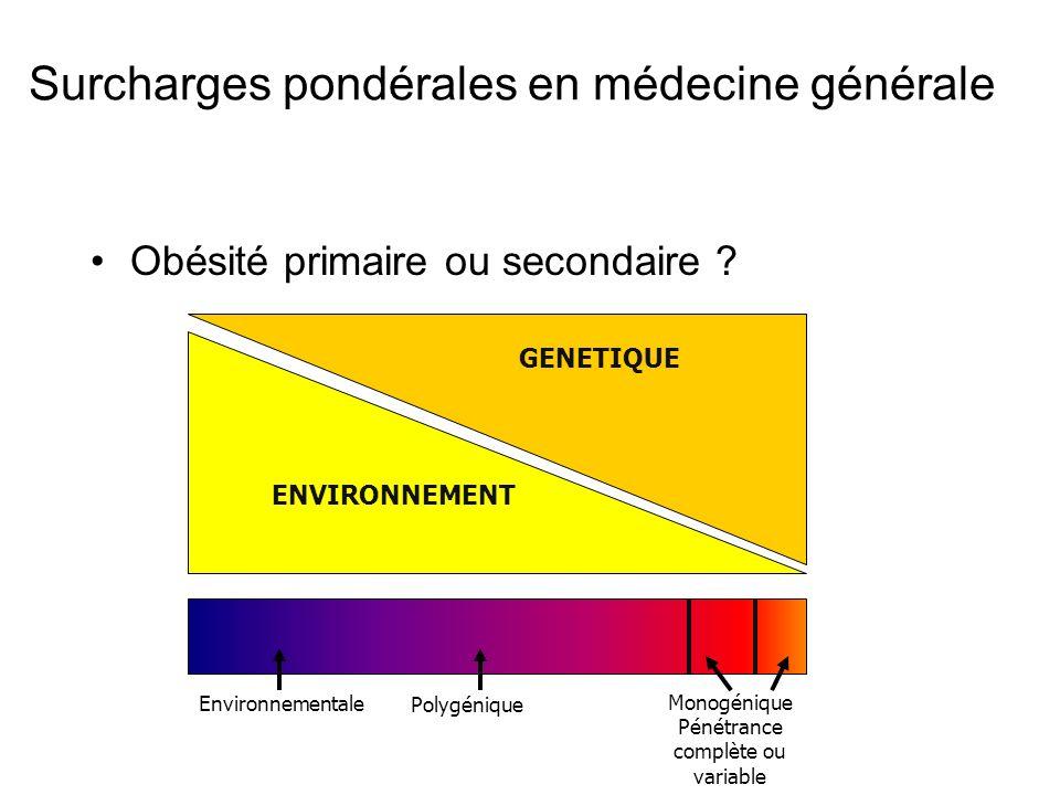 Surcharges pondérales en médecine générale Obésité primaire ou secondaire .