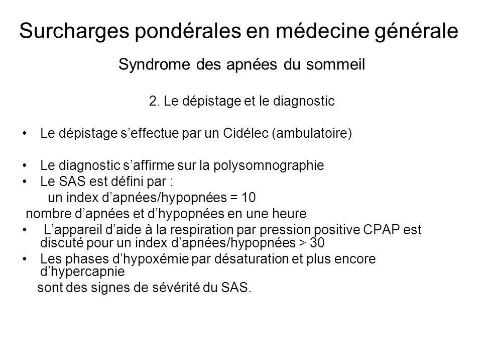 Surcharges pondérales en médecine générale Syndrome des apnées du sommeil 2.