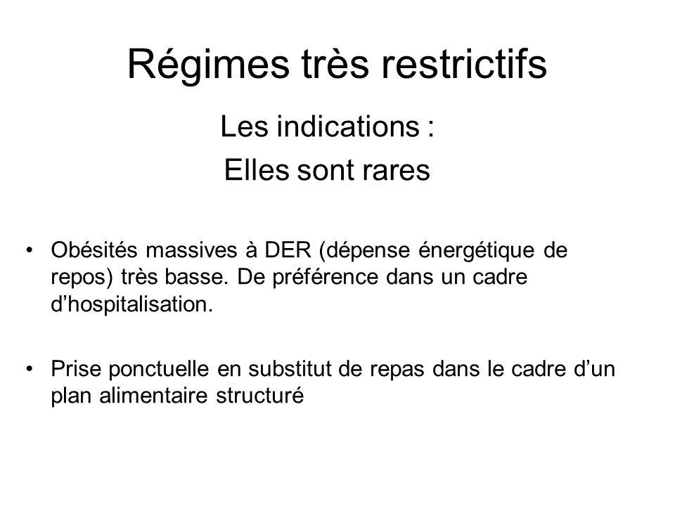Régimes très restrictifs Les indications : Elles sont rares Obésités massives à DER (dépense énergétique de repos) très basse.