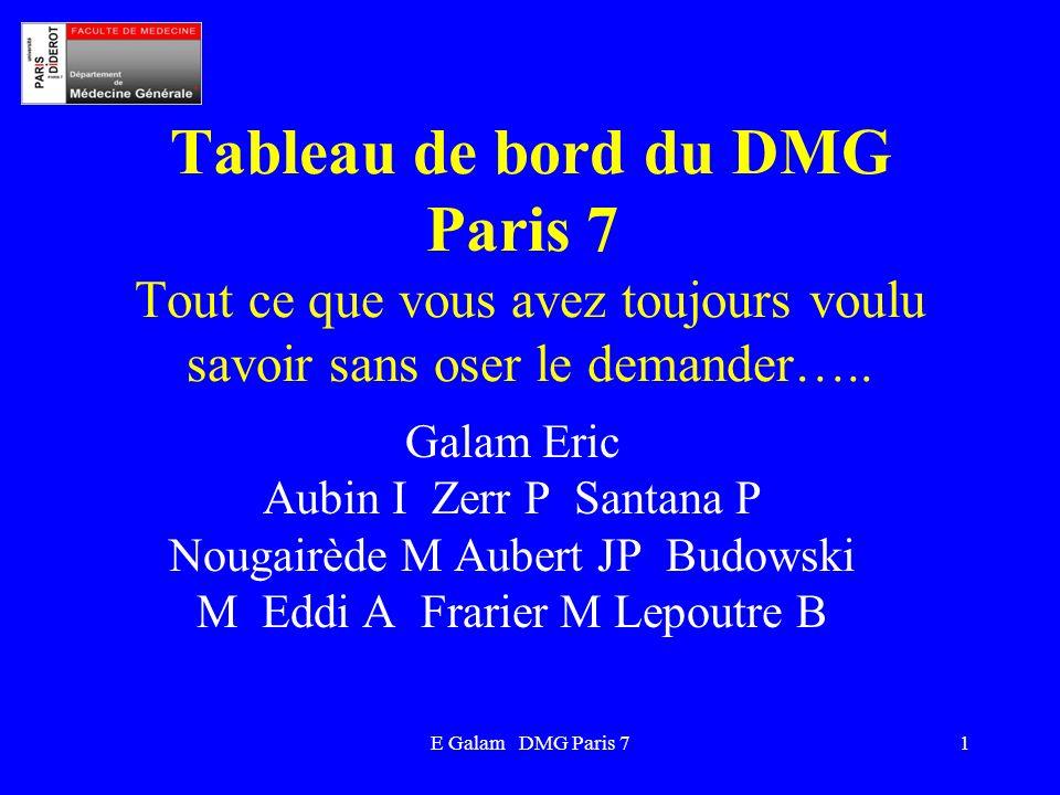 E Galam DMG Paris 71 Tableau de bord du DMG Paris 7 Tout ce que vous avez toujours voulu savoir sans oser le demander….. Galam Eric Aubin I Zerr P San