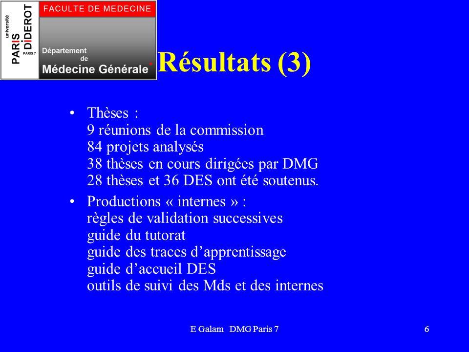 E Galam DMG Paris 76 Résultats (3) Thèses : 9 réunions de la commission 84 projets analysés 38 thèses en cours dirigées par DMG 28 thèses et 36 DES on