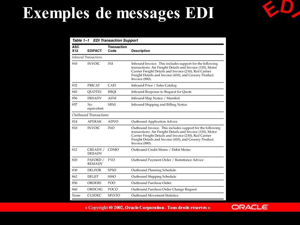 « Copyright 2002, Oracle Corporation. Tous droits réservés » Exemples de messages EDI