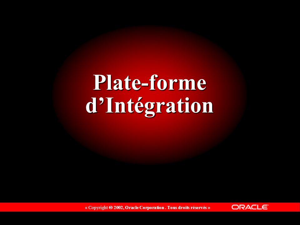 « Copyright 2002, Oracle Corporation. Tous droits réservés » Plate-forme dIntégration