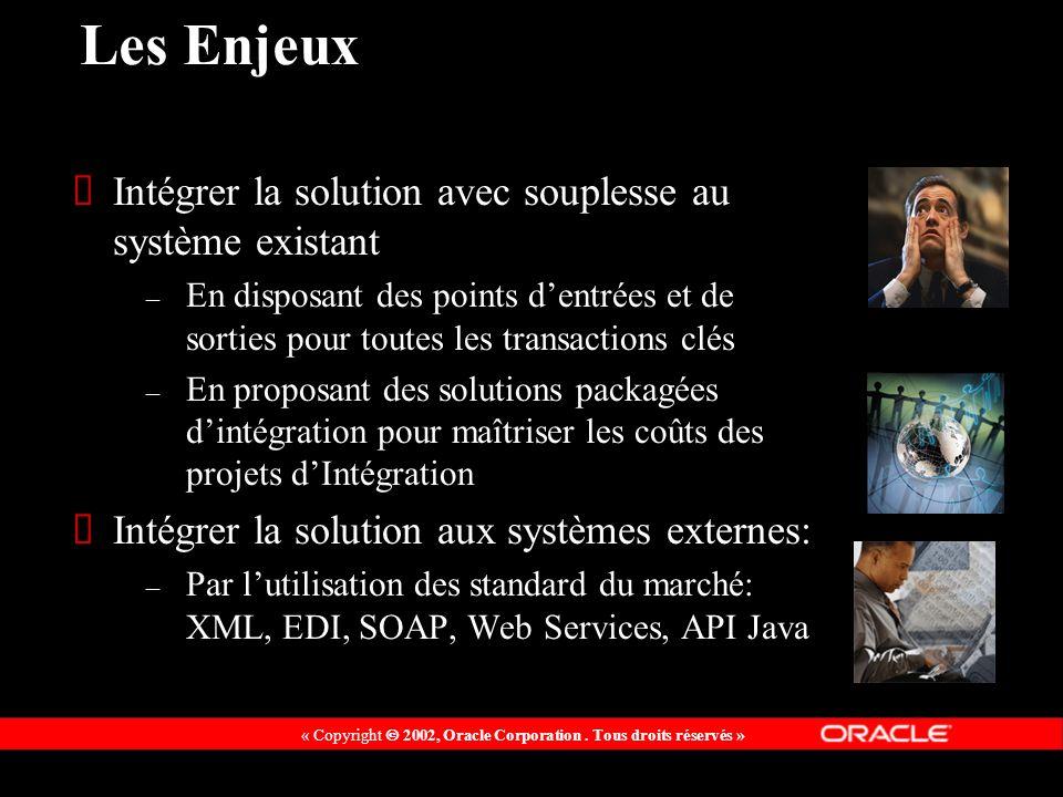 « Copyright 2002, Oracle Corporation.Tous droits réservés » XML Gateway vs.