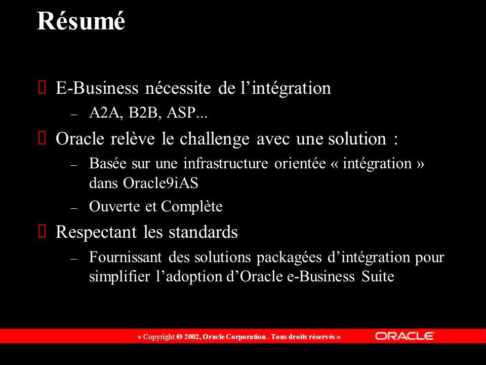 Résumé E-Business nécessite de lintégration – A2A, B2B, ASP...