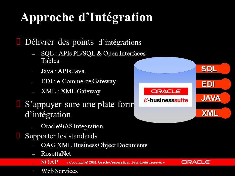 « Copyright 2002, Oracle Corporation. Tous droits réservés » Exemples de messages EDI
