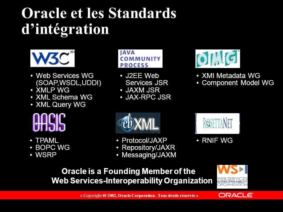 « Copyright 2002, Oracle Corporation. Tous droits réservés » Oracle9iAS Integration Clients