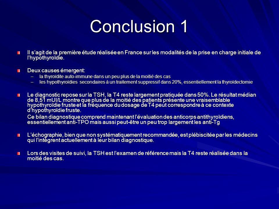 Conclusion 1 Il sagit de la première étude réalisée en France sur les modalités de la prise en charge initiale de lhypothyroïdie. Deux causes émergent