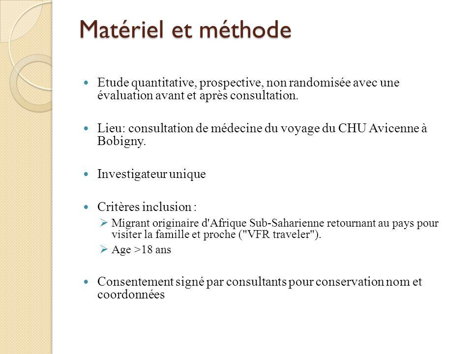 Matériel et méthode Etude quantitative, prospective, non randomisée avec une évaluation avant et après consultation. Lieu: consultation de médecine du