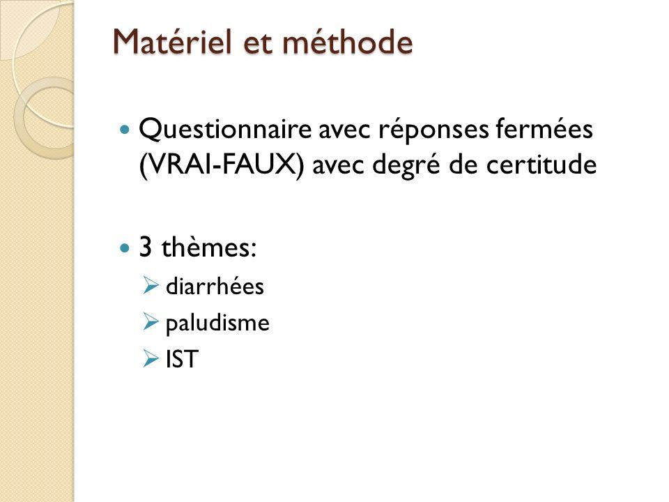 Matériel et méthode Questionnaire avec réponses fermées (VRAI-FAUX) avec degré de certitude 3 thèmes: diarrhées paludisme IST