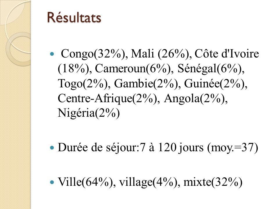 Résultats Congo(32%), Mali (26%), Côte d'Ivoire (18%), Cameroun(6%), Sénégal(6%), Togo(2%), Gambie(2%), Guinée(2%), Centre-Afrique(2%), Angola(2%), Ni