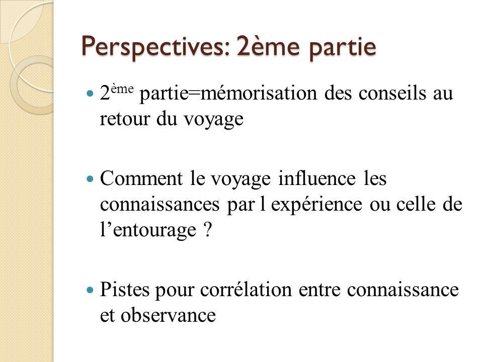 Perspectives: 2ème partie 2 ème partie=mémorisation des conseils au retour du voyage Comment le voyage influence les connaissances par l expérience ou