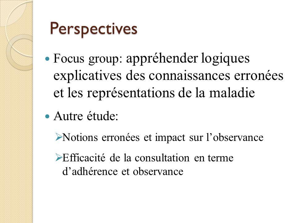 Perspectives Focus group: appréhender logiques explicatives des connaissances erronées et les représentations de la maladie Autre étude: Notions erron