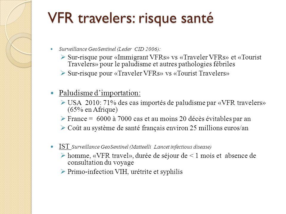 VFR travelers: risque santé Surveillance GeoSentinel (Leder CID 2006): Sur-risque pour «Immigrant VFRs» vs «Traveler VFRs» et «Tourist Travelers» pour