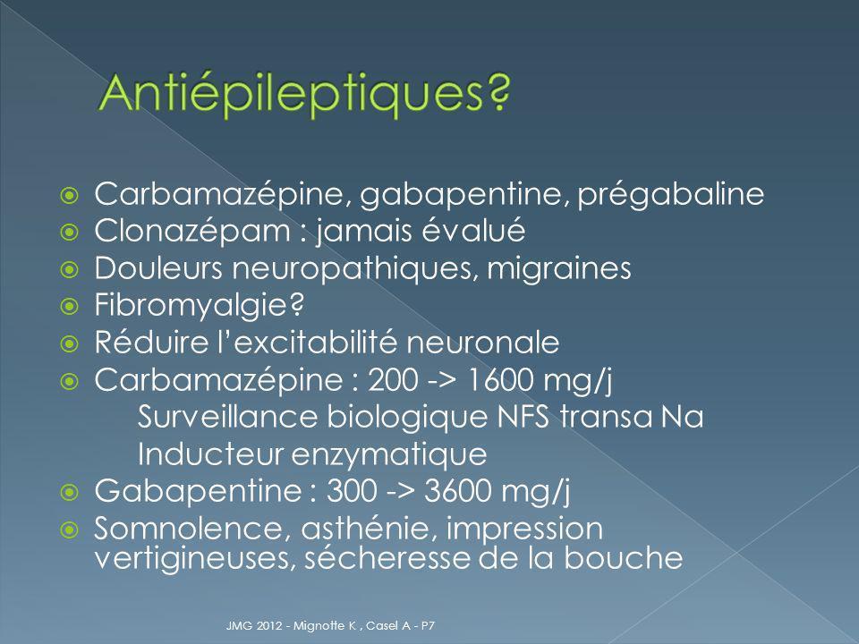 Carbamazépine, gabapentine, prégabaline Clonazépam : jamais évalué Douleurs neuropathiques, migraines Fibromyalgie? Réduire lexcitabilité neuronale Ca