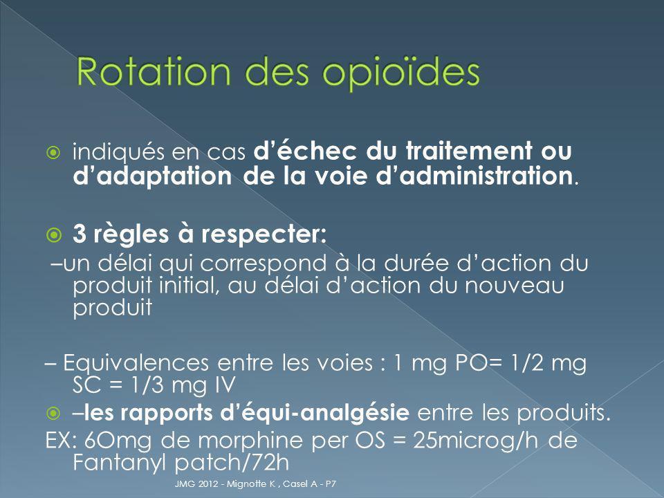 indiqués en cas déchec du traitement ou dadaptation de la voie dadministration. 3 règles à respecter: –un délai qui correspond à la durée daction du p