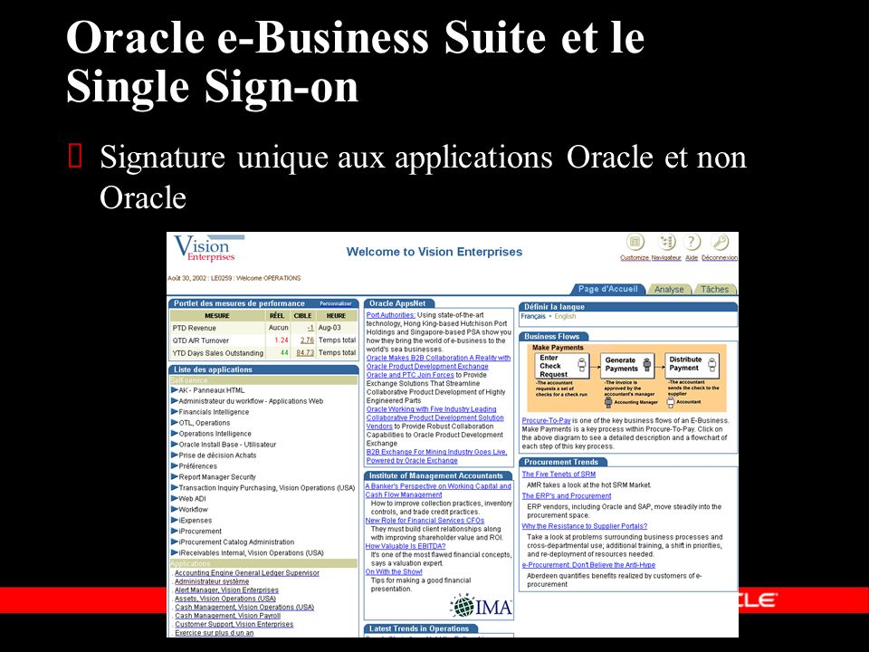 « Copyright 2003, Oracle Corporation. Tous droits réservés » Oracle e-Business Suite et le Single Sign-on Signature unique aux applications Oracle et