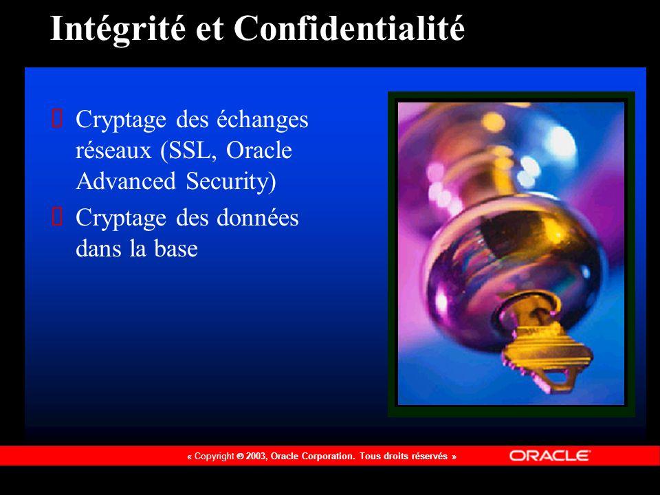 « Copyright 2003, Oracle Corporation.Tous droits réservés » Pourquoi crypter le trafic réseau .