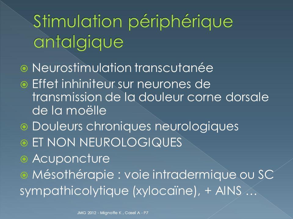 Neurostimulation transcutanée Effet inhiniteur sur neurones de transmission de la douleur corne dorsale de la moëlle Douleurs chroniques neurologiques