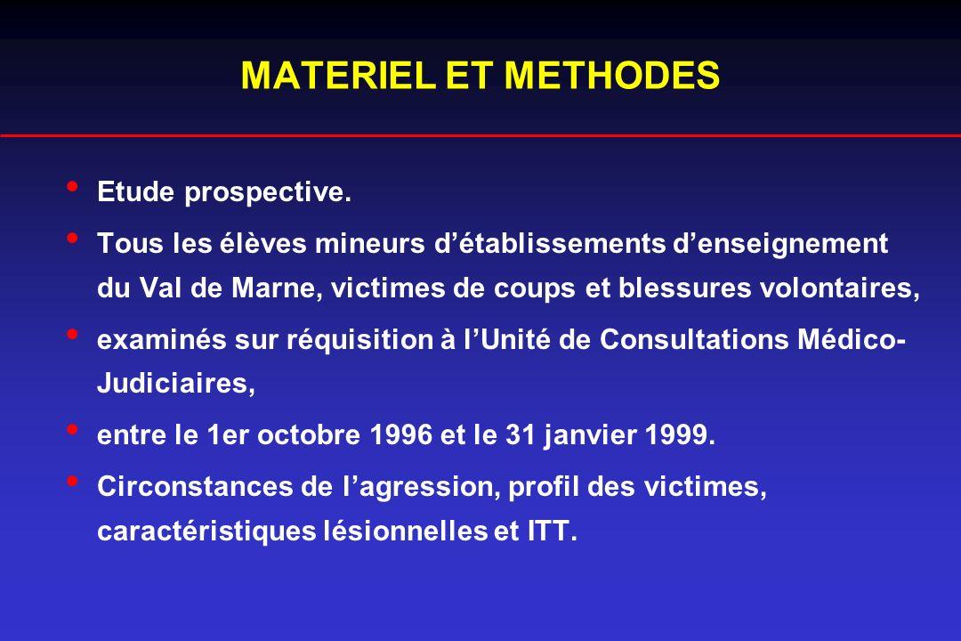 MATERIEL ET METHODES Etude prospective. Tous les élèves mineurs détablissements denseignement du Val de Marne, victimes de coups et blessures volontai