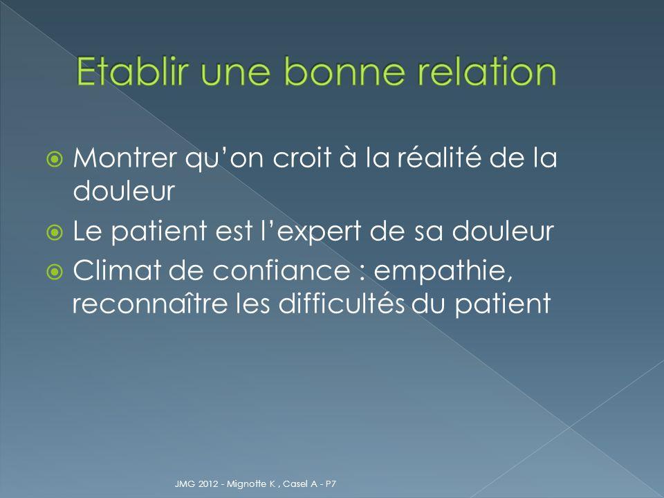 Montrer quon croit à la réalité de la douleur Le patient est lexpert de sa douleur Climat de confiance : empathie, reconnaître les difficultés du patient JMG 2012 - Mignotte K, Casel A - P7