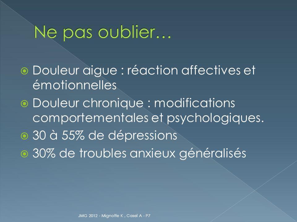 Douleur aigue : réaction affectives et émotionnelles Douleur chronique : modifications comportementales et psychologiques.
