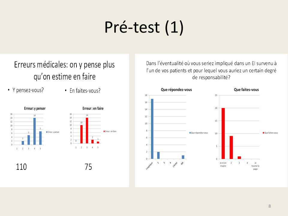 9 Pré-test (2)