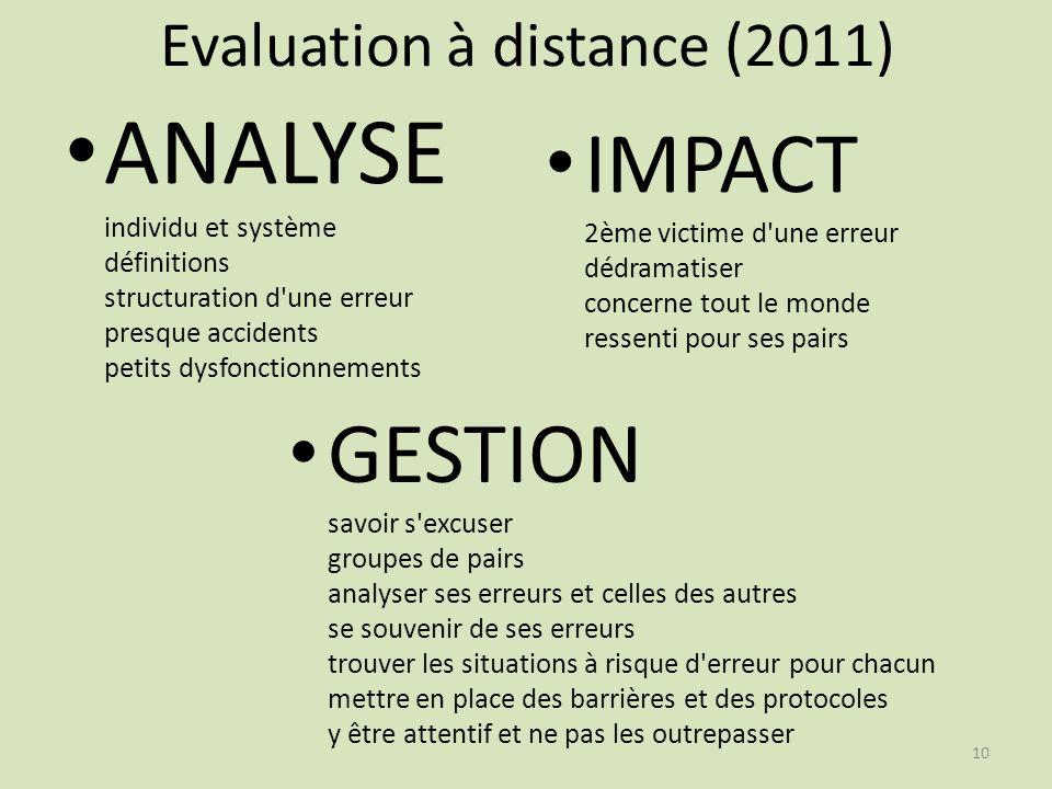 10 Evaluation à distance (2011) ANALYSE individu et système définitions structuration d'une erreur presque accidents petits dysfonctionnements IMPACT
