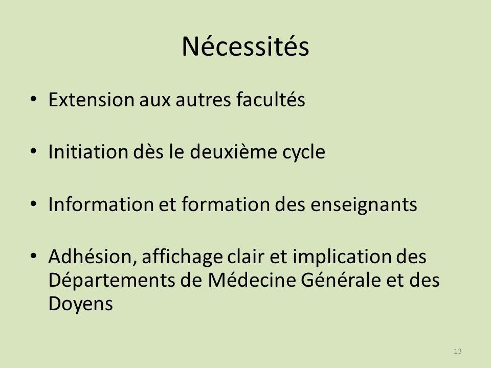 Nécessités Extension aux autres facultés Initiation dès le deuxième cycle Information et formation des enseignants Adhésion, affichage clair et implic