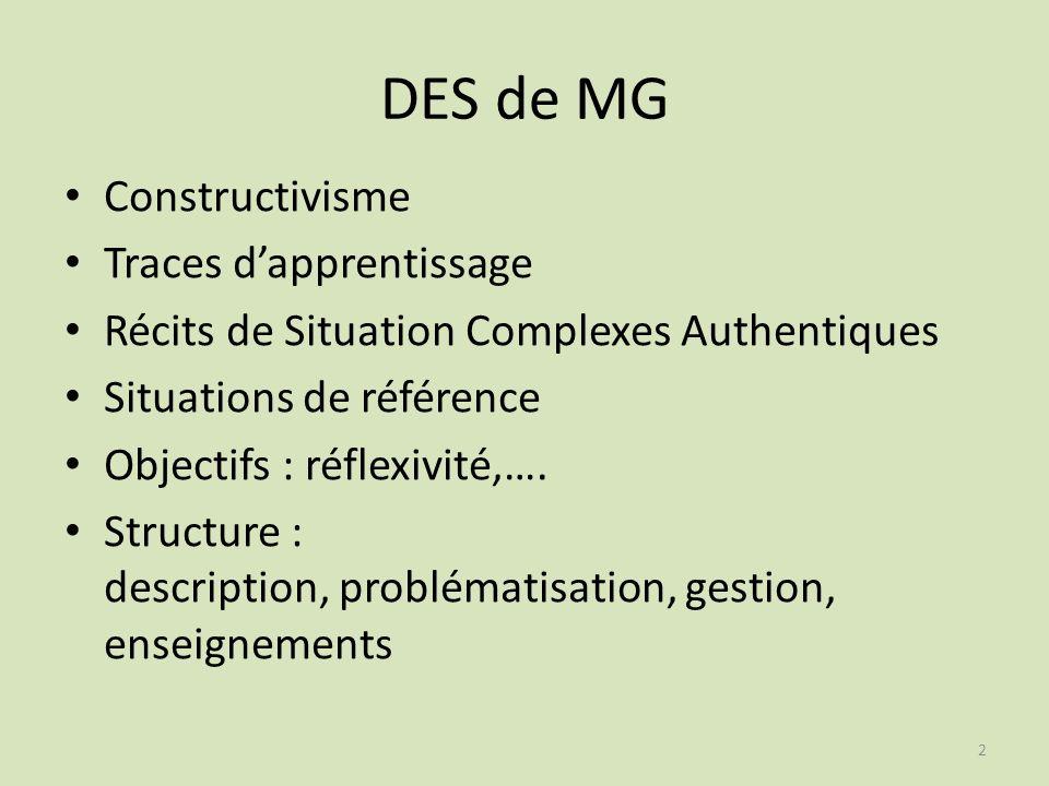 DES de MG Constructivisme Traces dapprentissage Récits de Situation Complexes Authentiques Situations de référence Objectifs : réflexivité,…. Structur