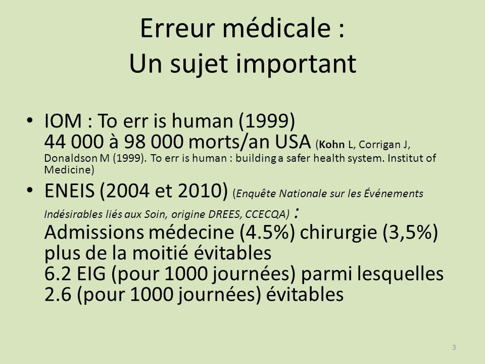 Erreur médicale : Un sujet important IOM : To err is human (1999) 44 000 à 98 000 morts/an USA (Kohn L, Corrigan J, Donaldson M (1999). To err is huma