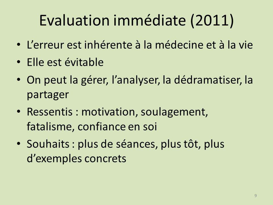 99 Evaluation immédiate (2011) Lerreur est inhérente à la médecine et à la vie Elle est évitable On peut la gérer, lanalyser, la dédramatiser, la part