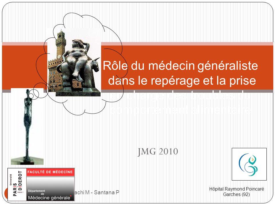 Examen clinique: IMC critères OMS TCA 2008- DMG Paris 7 82 < 10 10 à 12,9 13 à 14,9 15 à 16,9 17 à 18,4 18,5 à 24,9 25 à 29,9 30 à 34,9 35 à 40 > 40 Dénutrition grade V Dénutrition grade IV Dénutrition grade III Dénutrition grade II Dénutrition grade I Normal Surpoids Obésité grade I Obésité grade II Obésité grade III