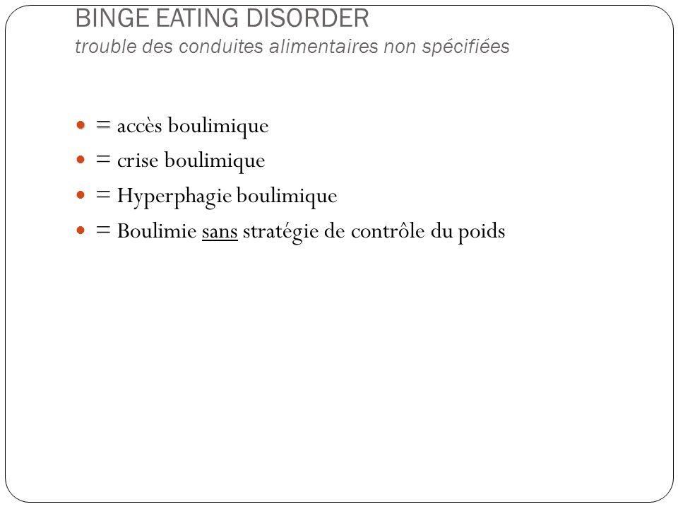 BINGE EATING DISORDER trouble des conduites alimentaires non spécifiées = = accès boulimique = crise boulimique = Hyperphagie boulimique = Boulimie sa
