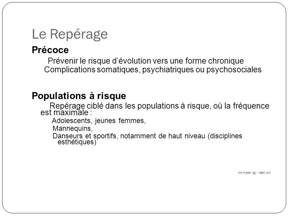 Le Repérage Précoce Prévenir le risque dévolution vers une forme chronique Complications somatiques, psychiatriques ou psychosociales Populations à ri