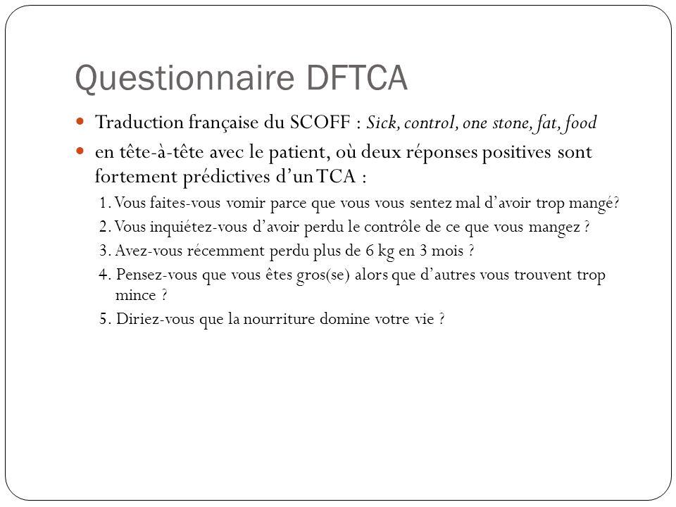 Questionnaire DFTCA Traduction française du SCOFF : Sick, control, one stone, fat, food en tête-à-tête avec le patient, où deux réponses positives son