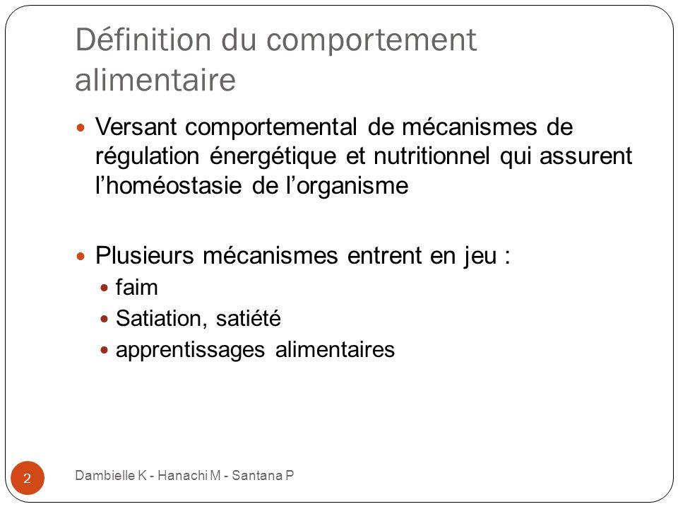 Définition du comportement alimentaire Dambielle K - Hanachi M - Santana P 2 Versant comportemental de mécanismes de régulation énergétique et nutriti