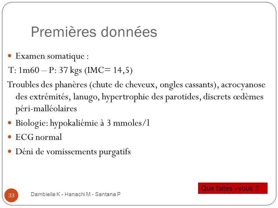 Premières données Dambielle K - Hanachi M - Santana P 33 Examen somatique : T: 1m60 – P: 37 kgs (IMC= 14,5) Troubles des phanères (chute de cheveux, o
