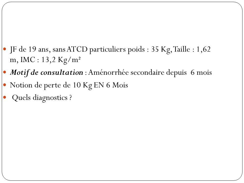JF de 19 ans, sans ATCD particuliers poids : 35 Kg, Taille : 1,62 m, IMC : 13,2 Kg/m² Motif de consultation : Aménorrhée secondaire depuis 6 mois Noti