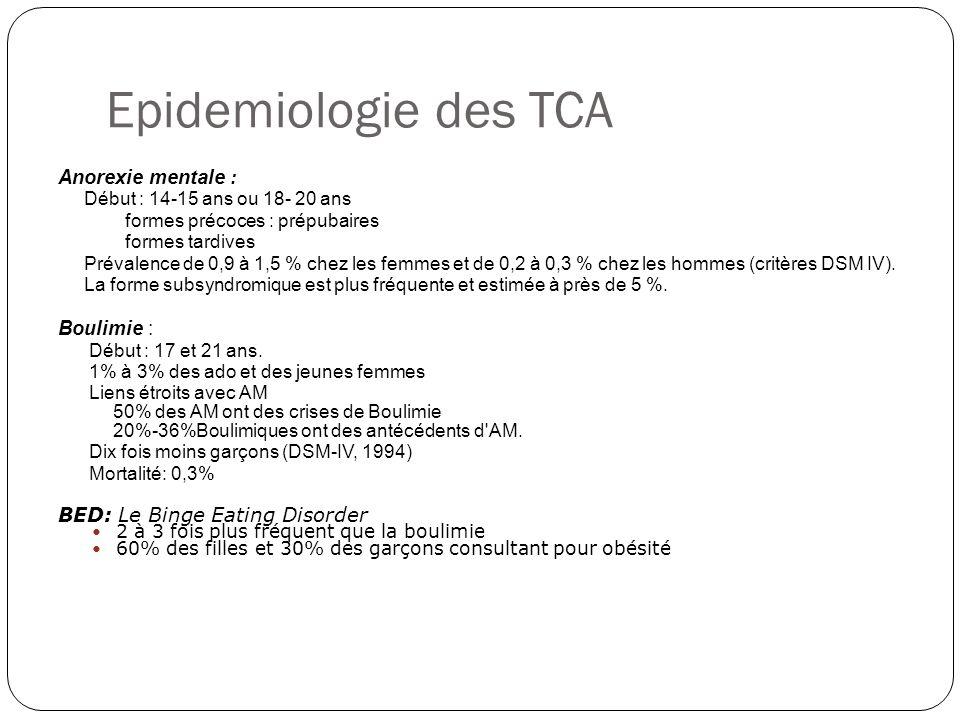 Epidemiologie des TCA Anorexie mentale : Début : 14-15 ans ou 18- 20 ans formes précoces : prépubaires formes tardives Prévalence de 0,9 à 1,5 % chez