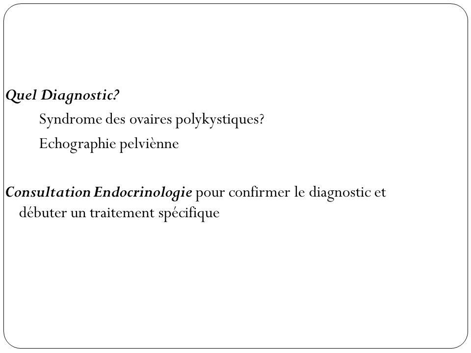 Quel Diagnostic? Syndrome des ovaires polykystiques? Echographie pelviènne Consultation Endocrinologie pour confirmer le diagnostic et débuter un trai