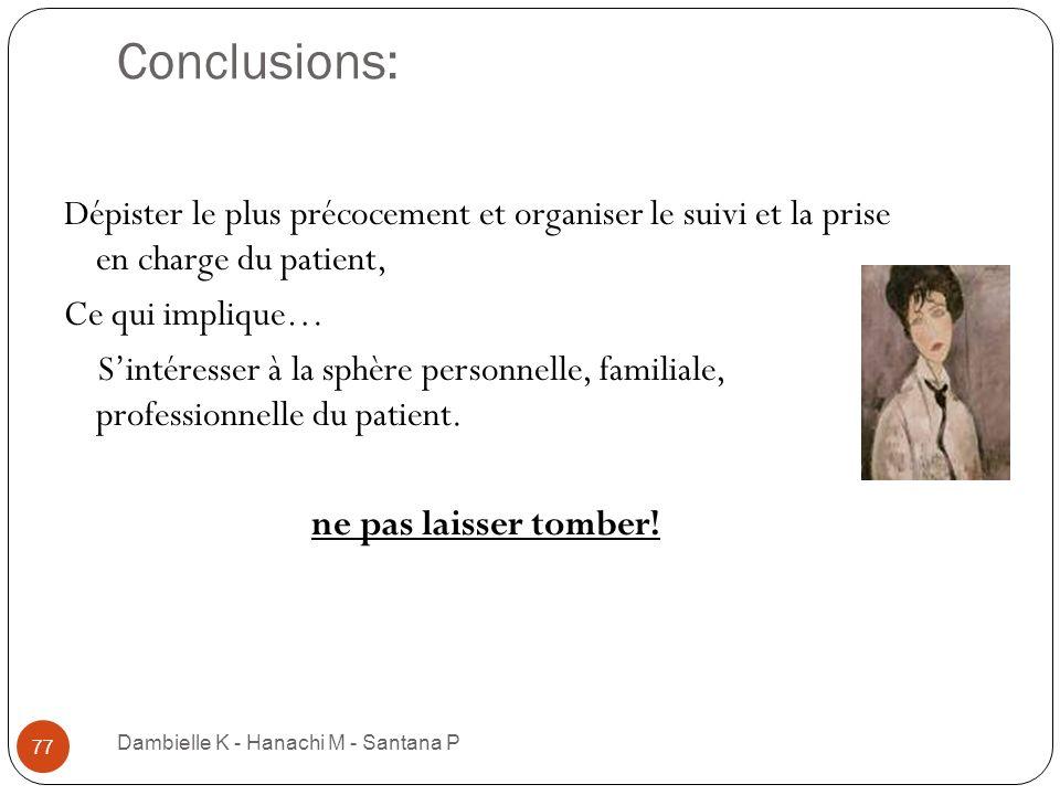 Conclusions: Dambielle K - Hanachi M - Santana P 77 Dépister le plus précocement et organiser le suivi et la prise en charge du patient, Ce qui impliq