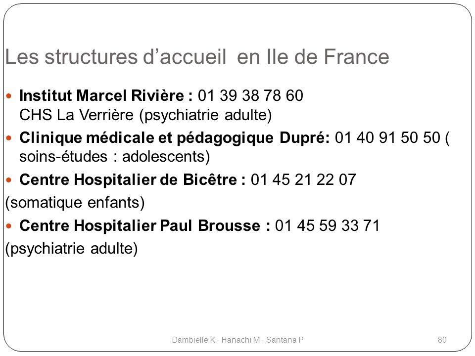 Les structures daccueil en Ile de France Institut Marcel Rivière : 01 39 38 78 60 CHS La Verrière (psychiatrie adulte) Clinique médicale et pédagogiqu