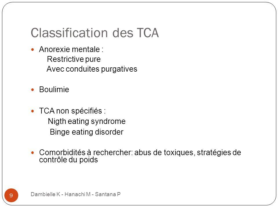 Classification des TCA Dambielle K - Hanachi M - Santana P 9 Anorexie mentale : Restrictive pure Avec conduites purgatives Boulimie TCA non spécifiés