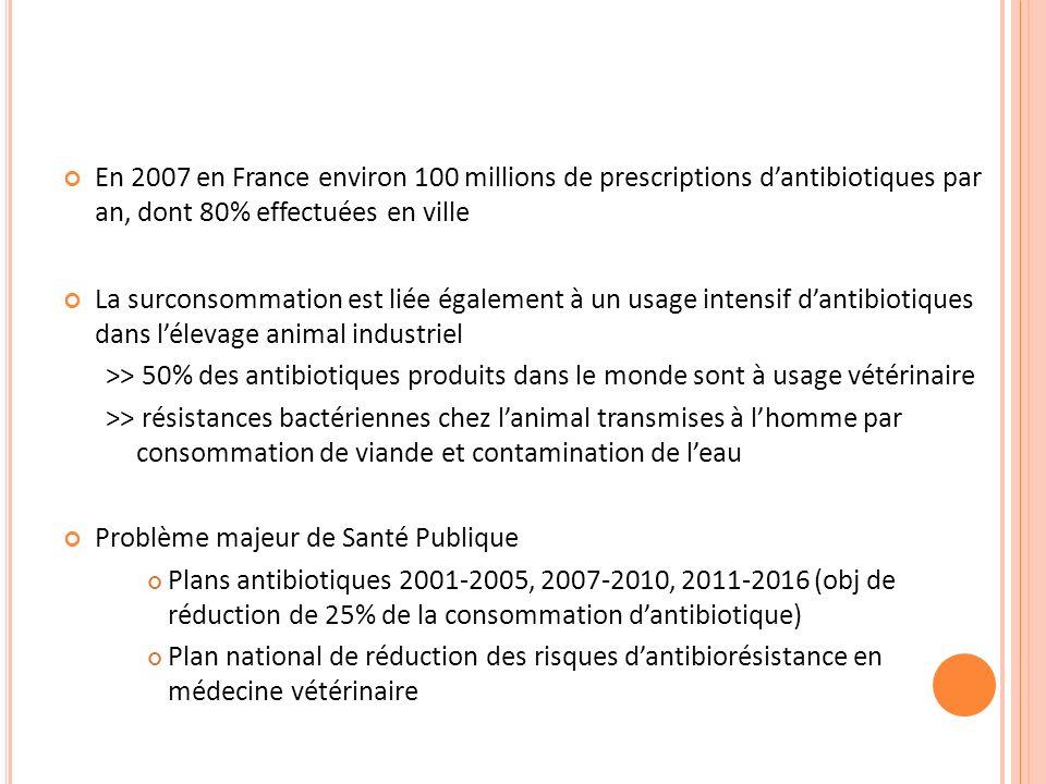 En 2007 en France environ 100 millions de prescriptions dantibiotiques par an, dont 80% effectuées en ville La surconsommation est liée également à un